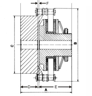 TORQUE LIMITER COUPLING in INDIA